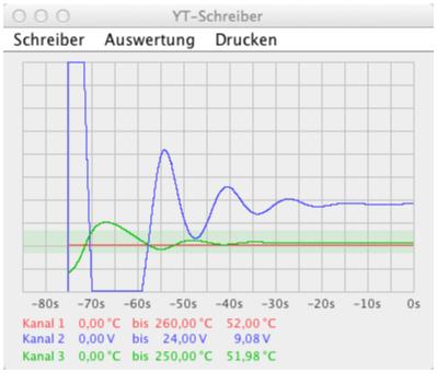 Lufterhitzer_YT-Schreiber