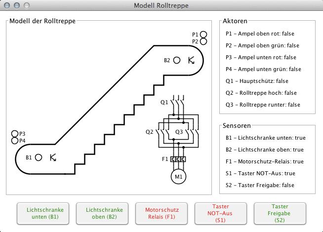Rolltreppe_Simulation