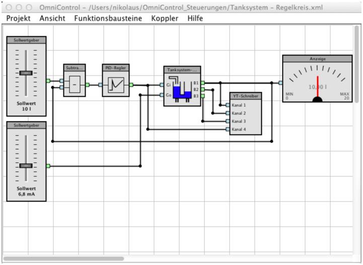Beispielprojekt eines Tanksystem-Regelkreismodells | OmniControl