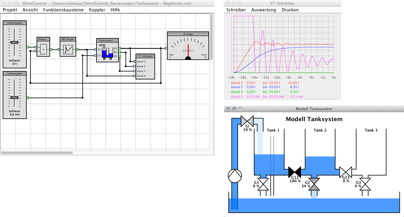 Abb. 1: Die Fenster des Tanksystem-Regelkreismodells