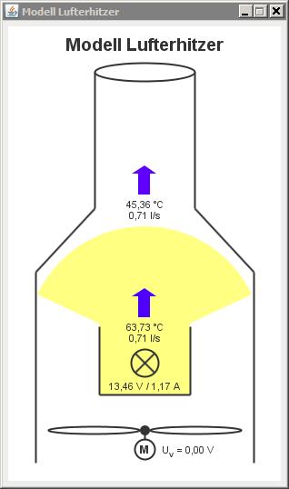 lufterhitzer-1_modell