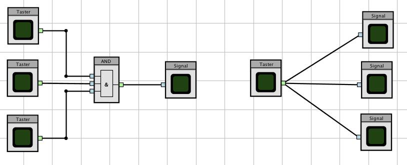 Abb.1: Mögliche Verbindungen von Ein- und Ausgängen