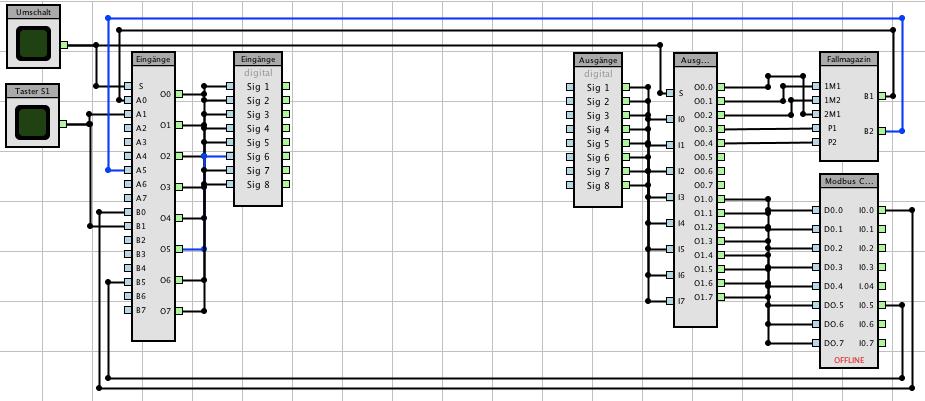 Vorlage Reihenklemme mit Multiplexer 1-7 Modell und Modbus